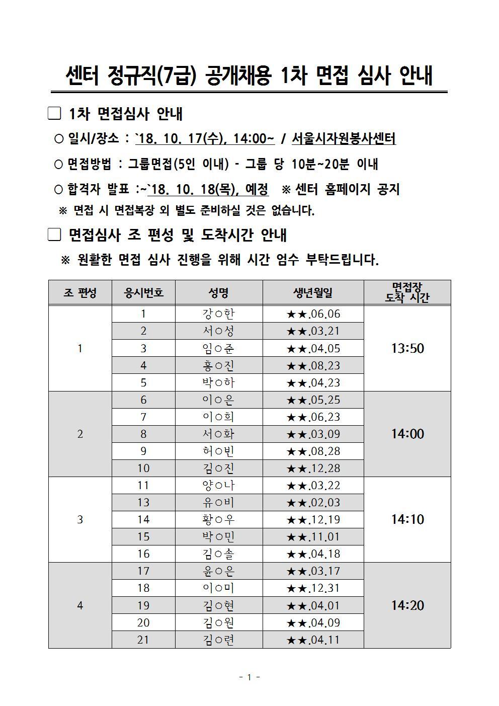 서울시자원봉사센터 직원(정규직 7급) 1차 면접 심사 안내